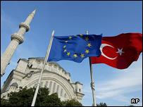 http://image.nauka.bg/geo/durjavi/turkey/turkey.jpg