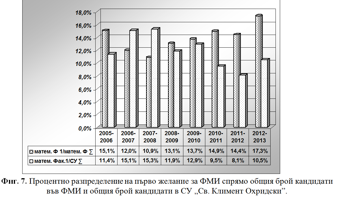 http://image.nauka.bg/su/analiz/7.png