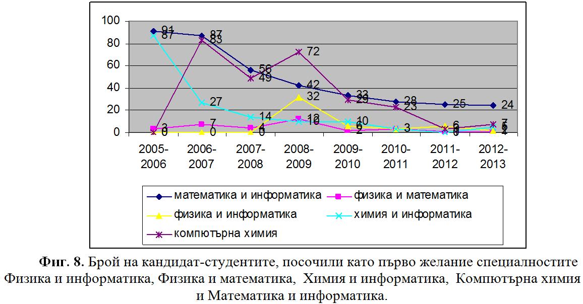 http://image.nauka.bg/su/analiz/8.png