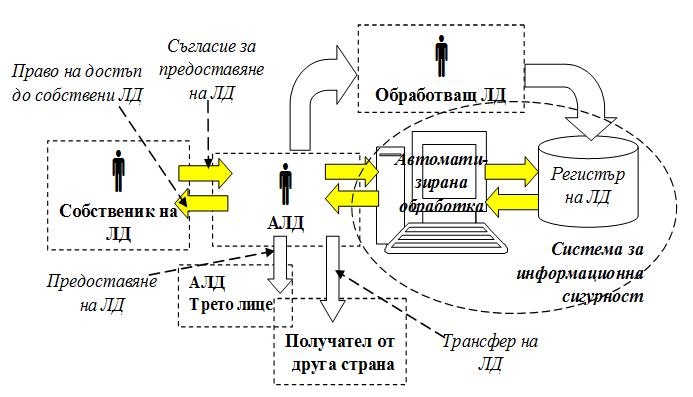 http://image.nauka.bg/tech/romanski/1.png