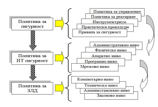 http://image.nauka.bg/tech/romanski/2.png