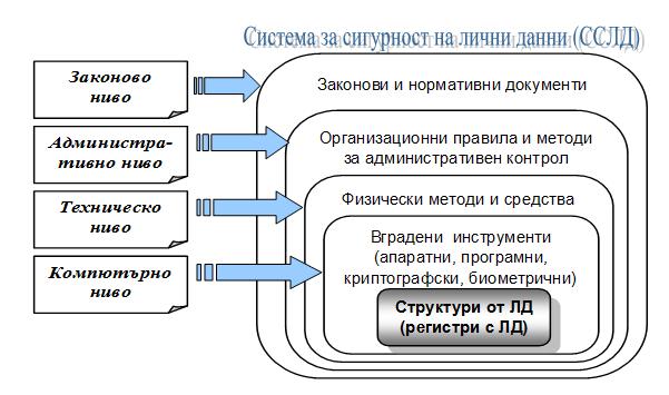 http://image.nauka.bg/tech/romanski/3.png