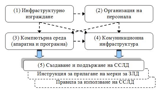 http://image.nauka.bg/tech/romanski/5.png
